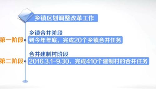 经视新闻20151024期
