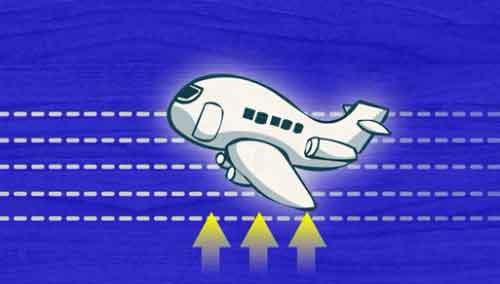 飞机为什么要迎风起落